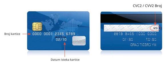 platna-kartica